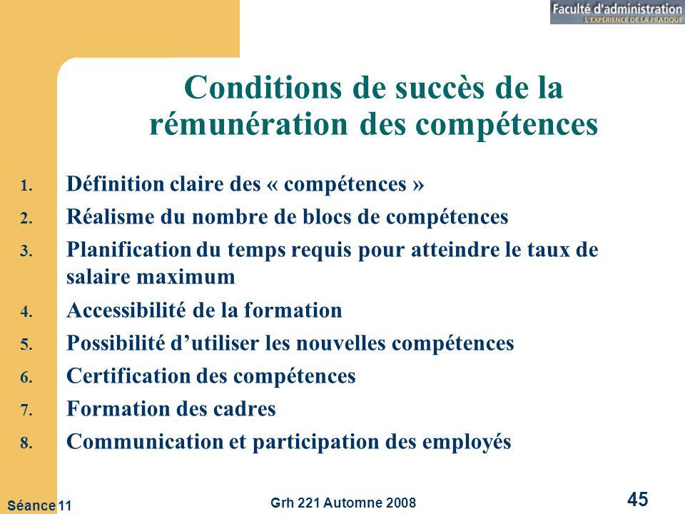 Conditions de succès de la rémunération des compétences