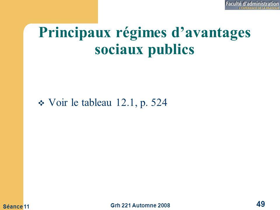 Principaux régimes d'avantages sociaux publics