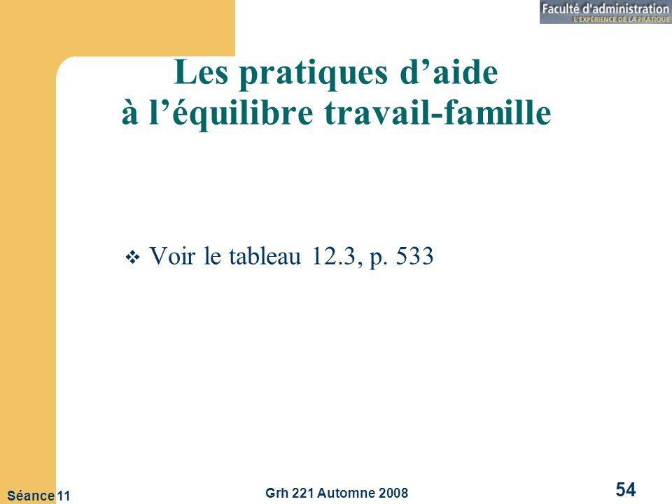 Les pratiques d'aide à l'équilibre travail-famille