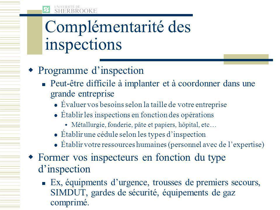 Complémentarité des inspections