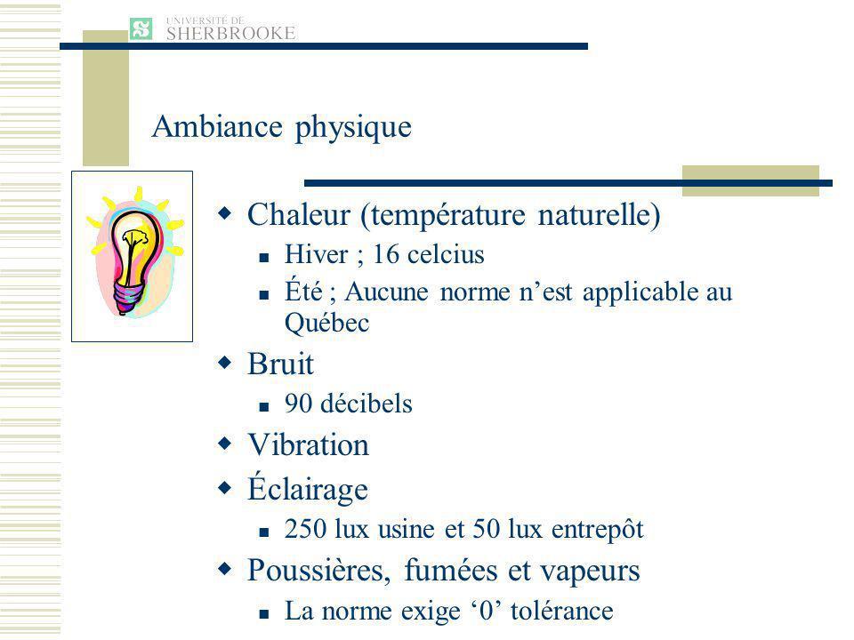 Chaleur (température naturelle)