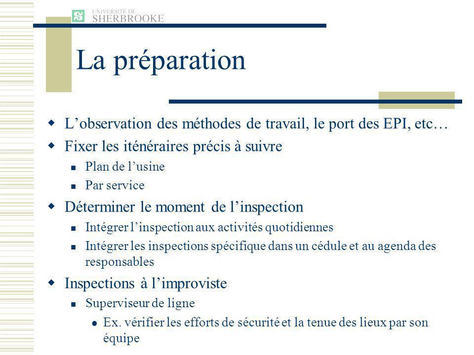 La préparation L'observation des méthodes de travail, le port des EPI, etc… Fixer les iténéraires précis à suivre.