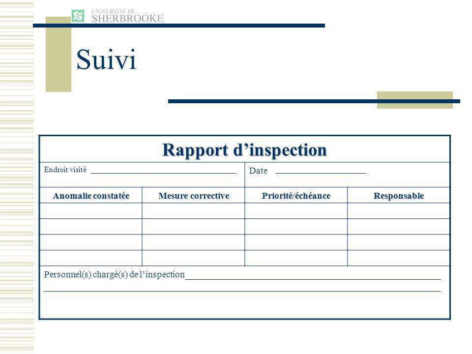 Suivi Rapport d'inspection Date Anomalie constatée Mesure corrective
