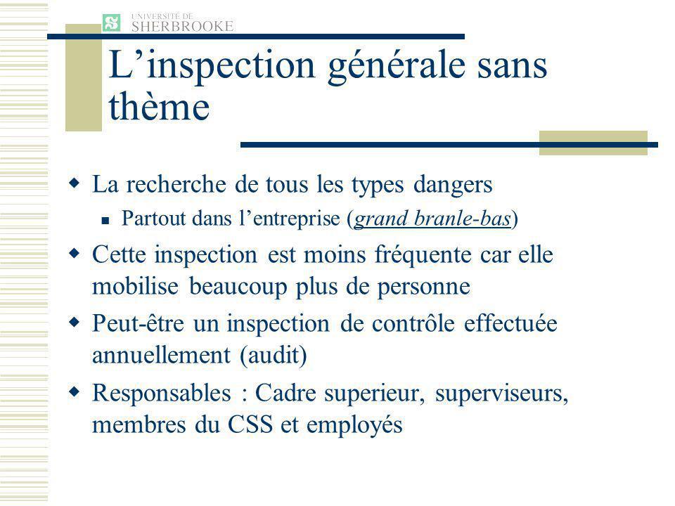 L'inspection générale sans thème
