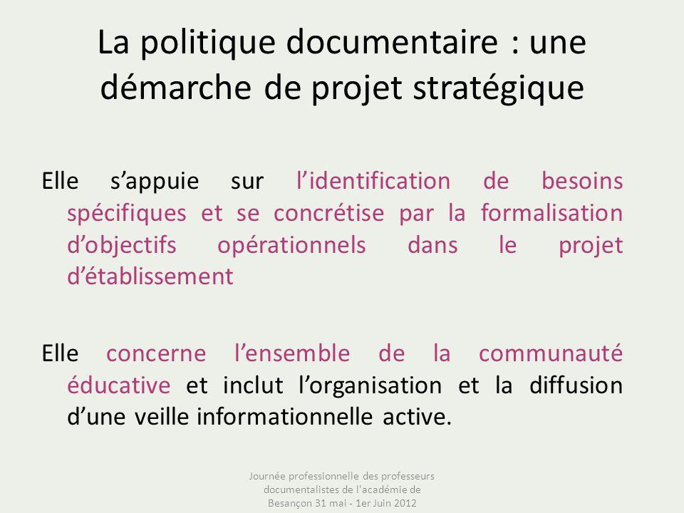 La politique documentaire : une démarche de projet stratégique
