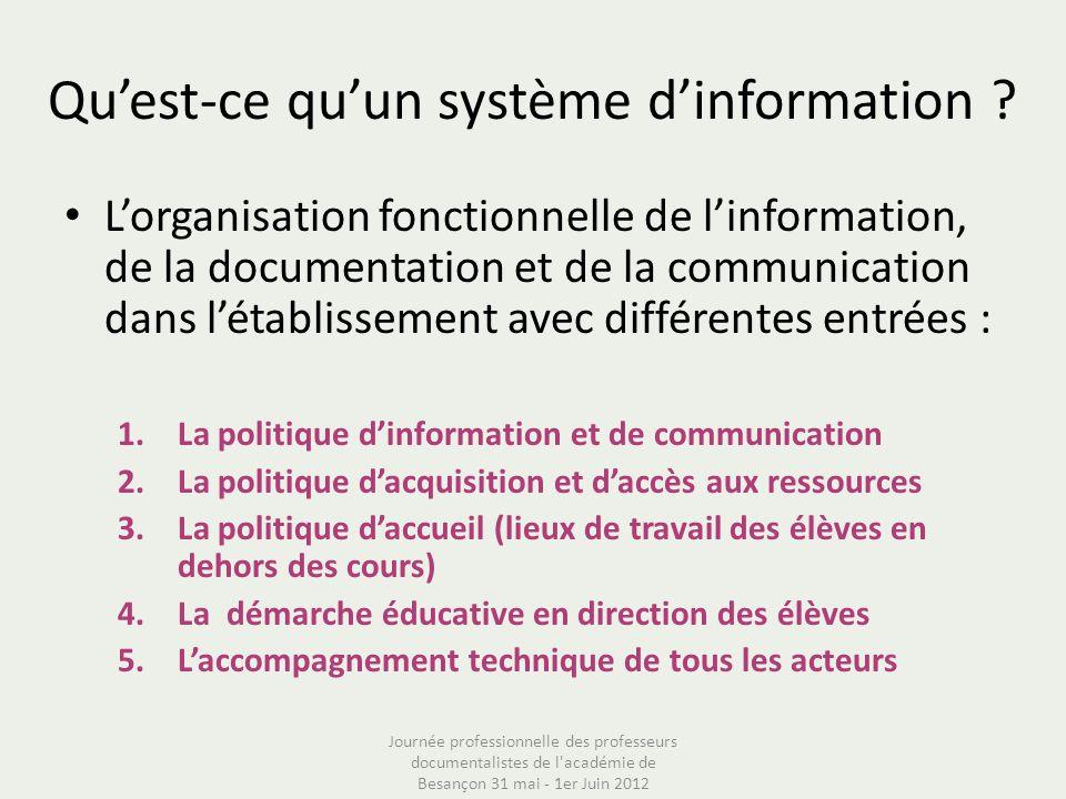 Qu'est-ce qu'un système d'information