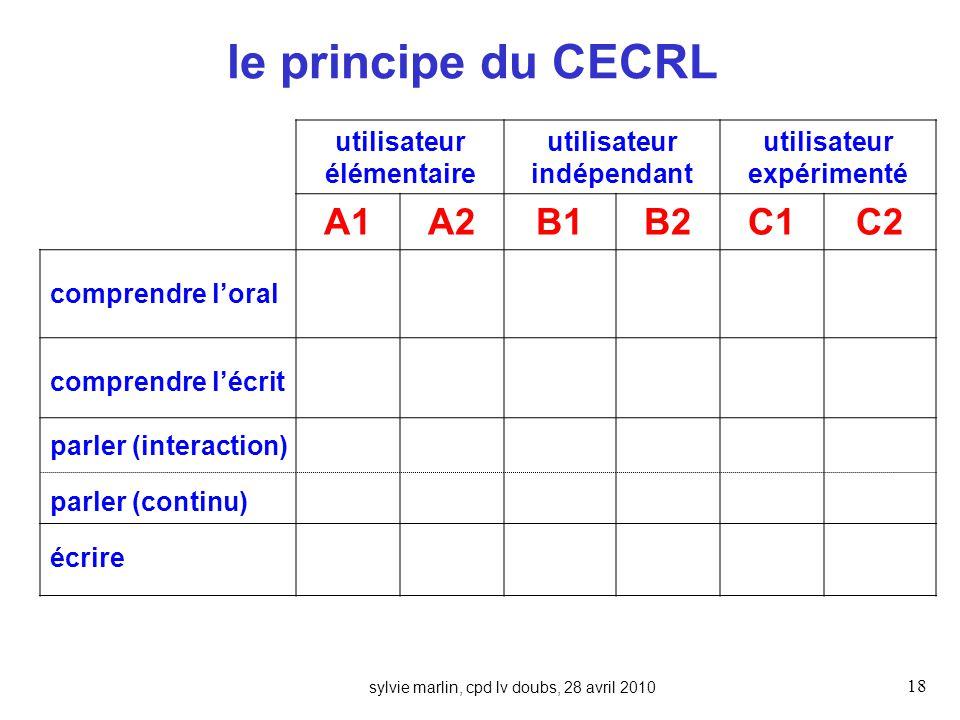 le principe du CECRL A1 A2 B1 B2 C1 C2 utilisateur élémentaire