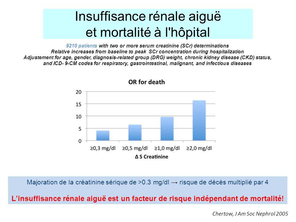 Insuffisance rénale aiguë et mortalité à l hôpital