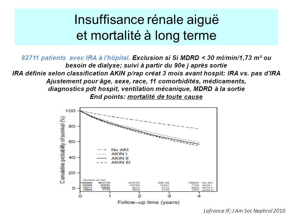 Insuffisance rénale aiguë et mortalité à long terme