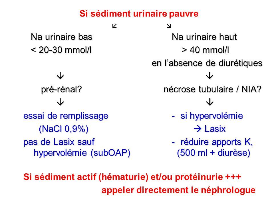 Si sédiment urinaire pauvre