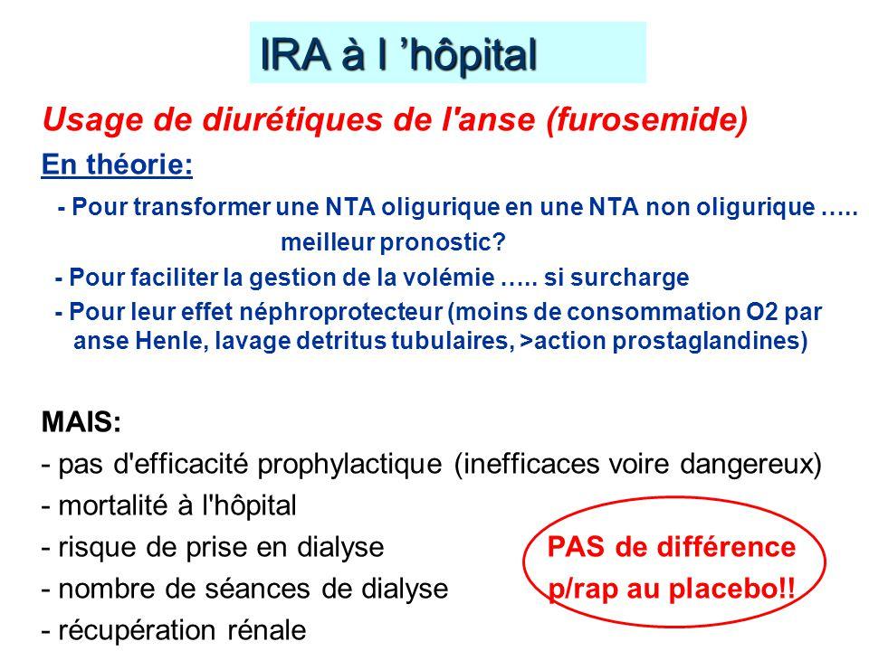 IRA à l 'hôpital Usage de diurétiques de l anse (furosemide)