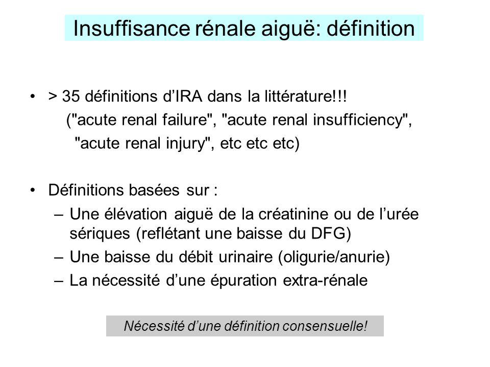 Insuffisance rénale aiguë: définition
