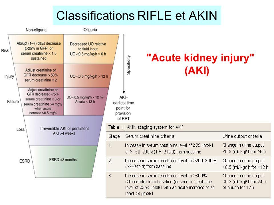Classifications RIFLE et AKIN