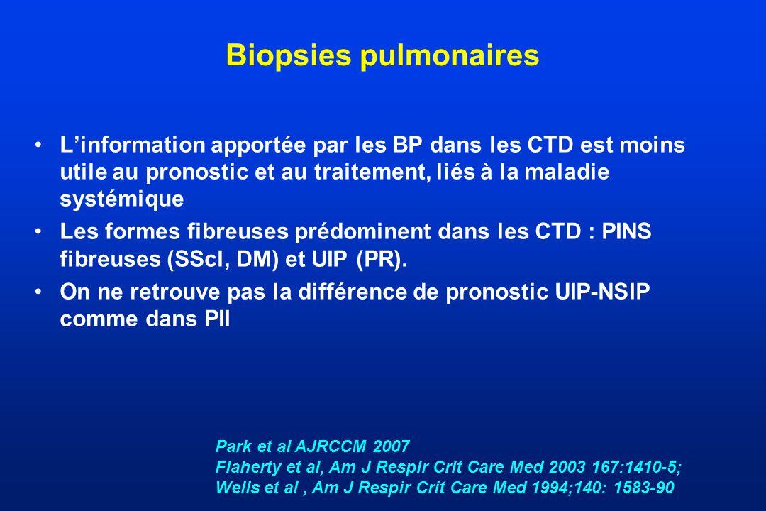 Biopsies pulmonaires L'information apportée par les BP dans les CTD est moins utile au pronostic et au traitement, liés à la maladie systémique.