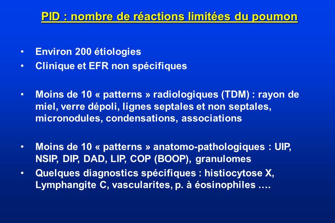 PID : nombre de réactions limitées du poumon