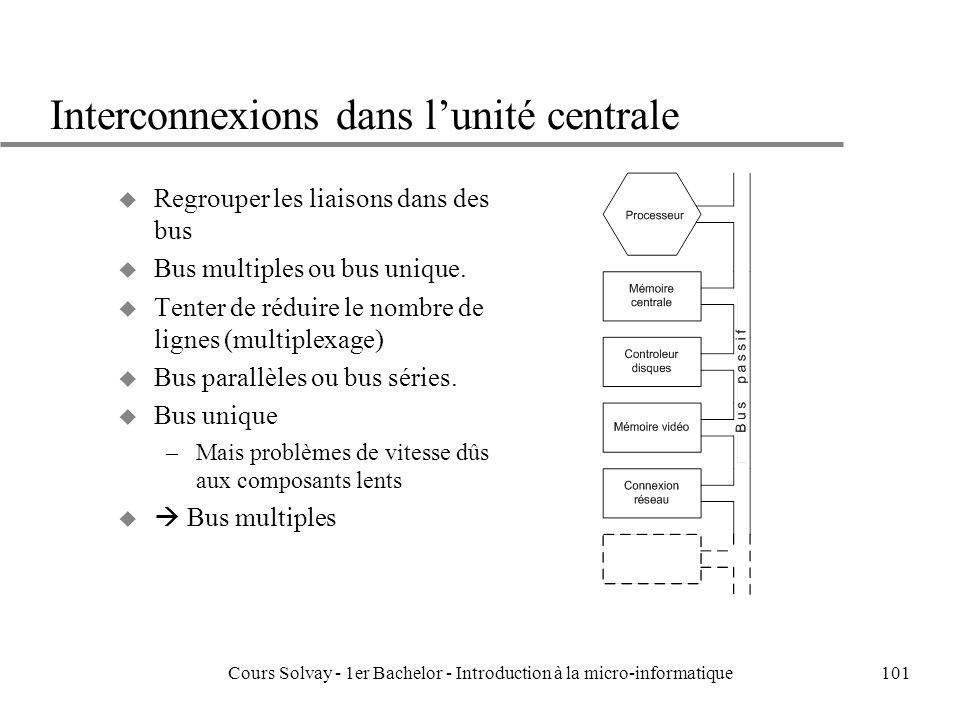 Interconnexions dans l'unité centrale
