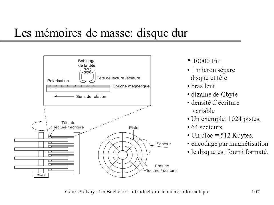Les mémoires de masse: disque dur