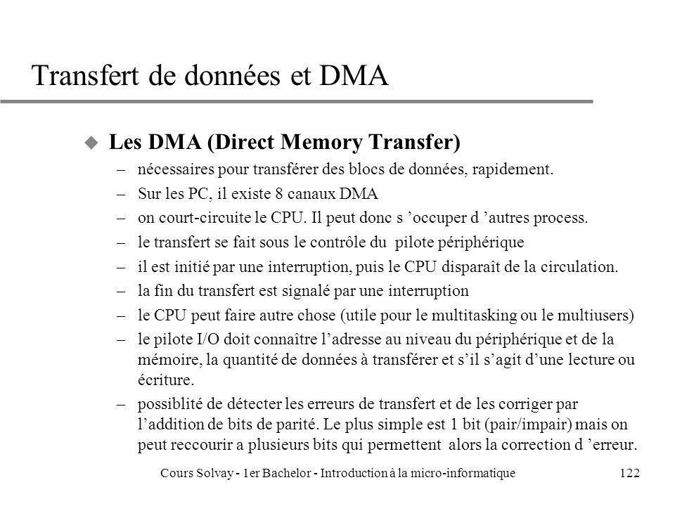 Transfert de données et DMA