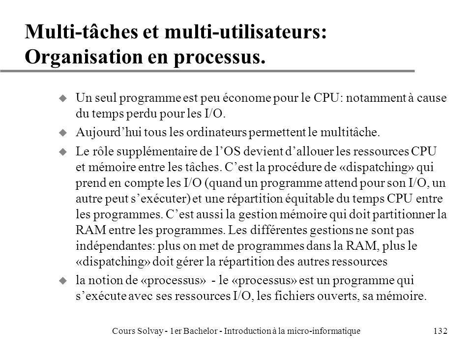Multi-tâches et multi-utilisateurs: Organisation en processus.