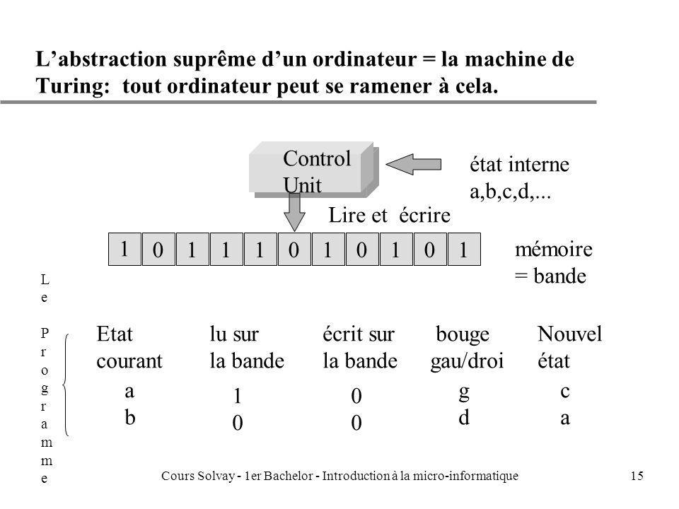 Cours Solvay - 1er Bachelor - Introduction à la micro-informatique