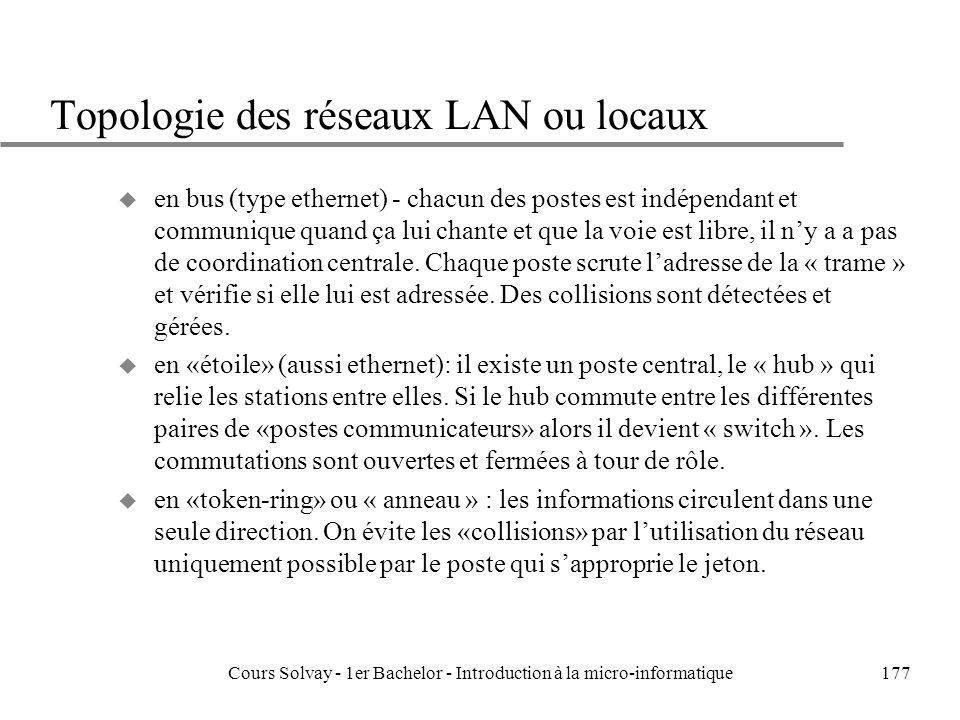 Topologie des réseaux LAN ou locaux