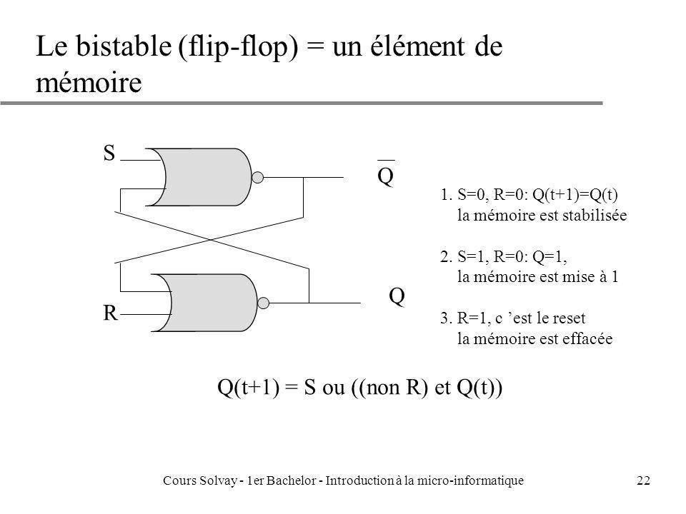 Le bistable (flip-flop) = un élément de mémoire