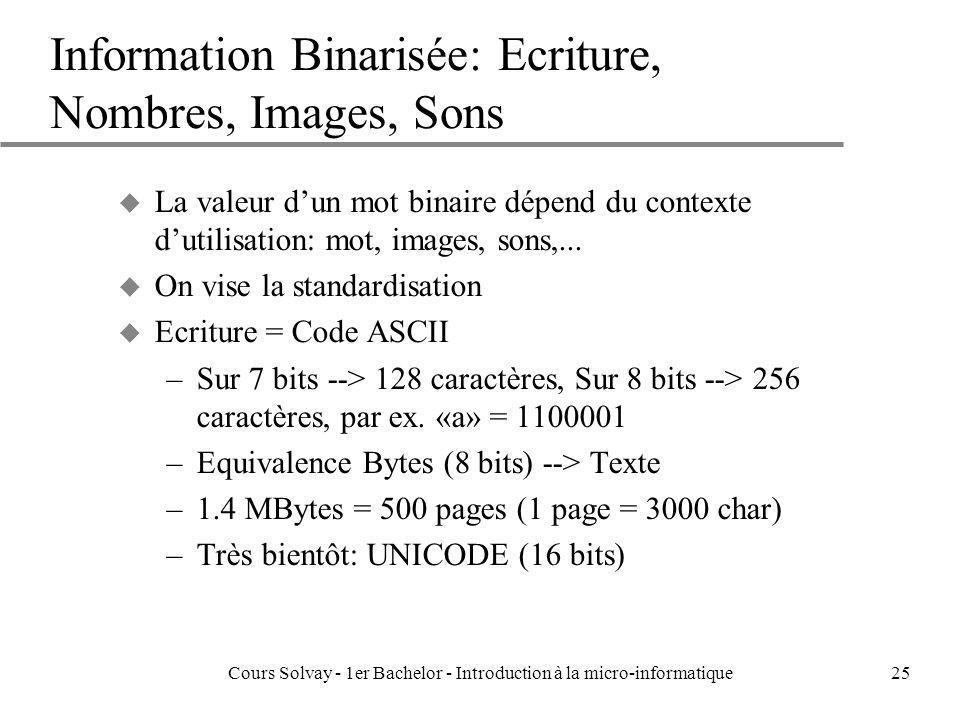 Information Binarisée: Ecriture, Nombres, Images, Sons