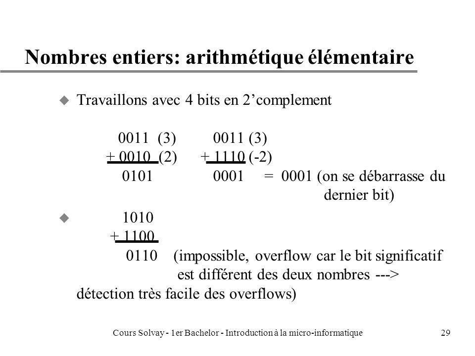 Nombres entiers: arithmétique élémentaire