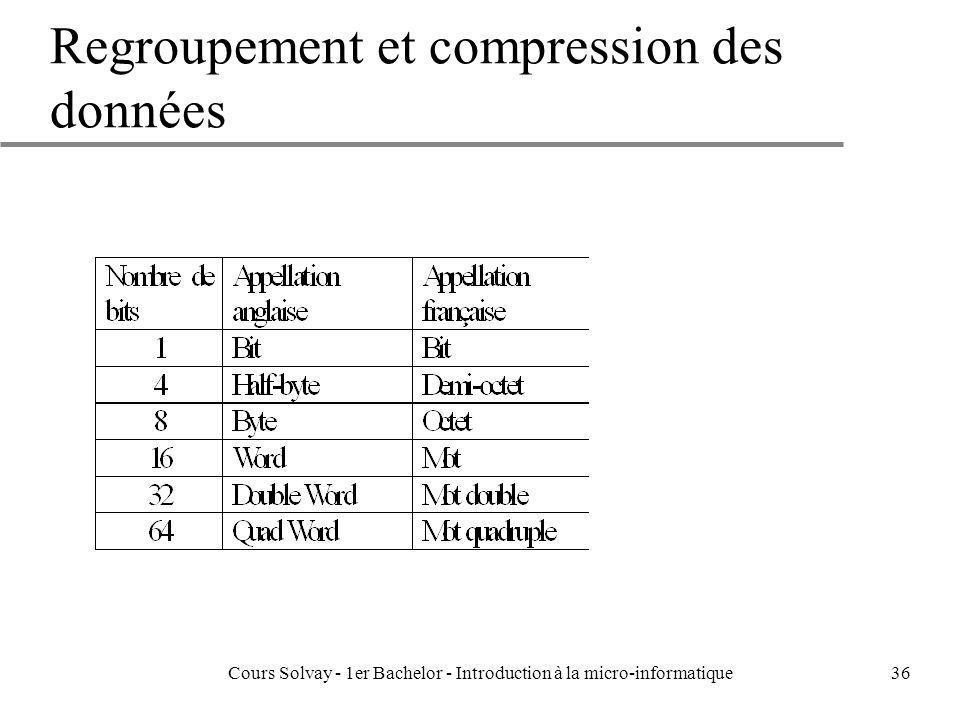 Regroupement et compression des données