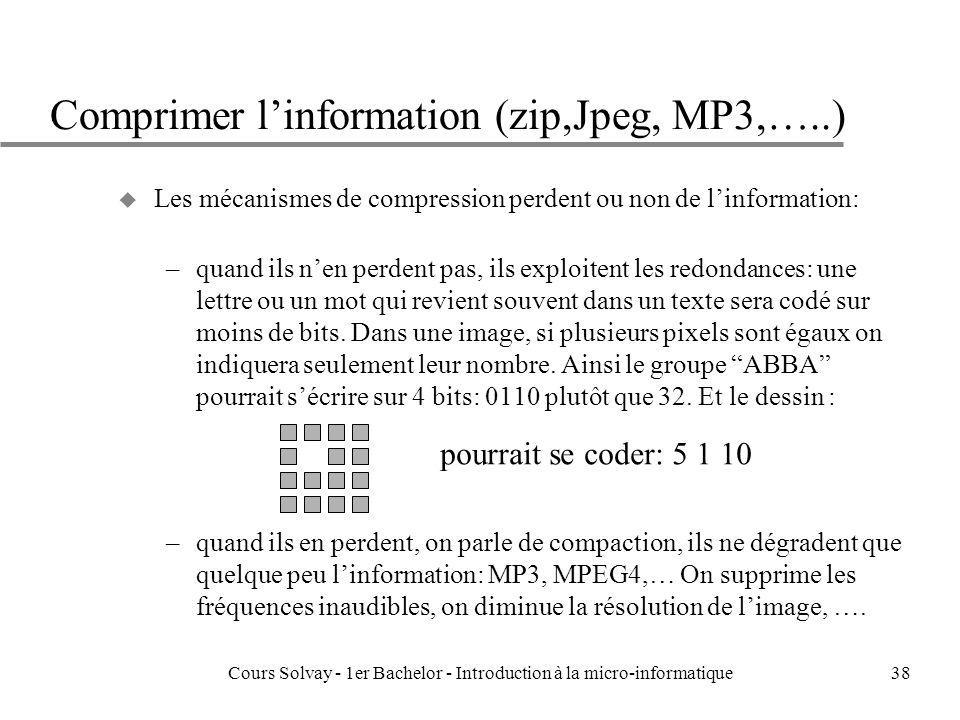 Comprimer l'information (zip,Jpeg, MP3,…..)