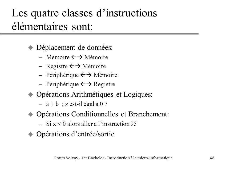 Les quatre classes d'instructions élémentaires sont: