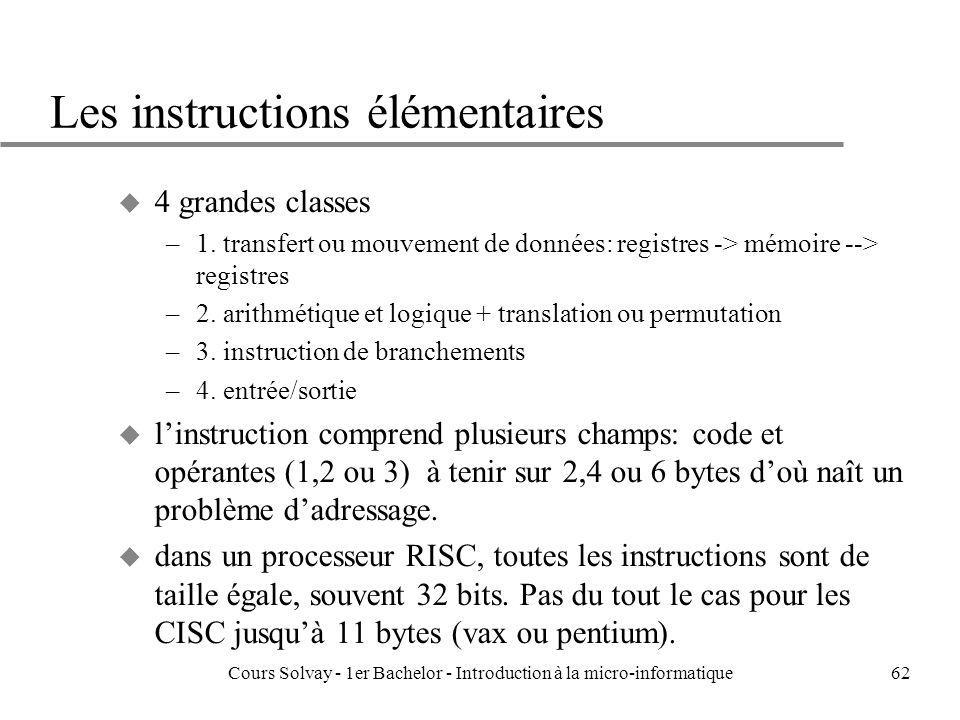 Les instructions élémentaires