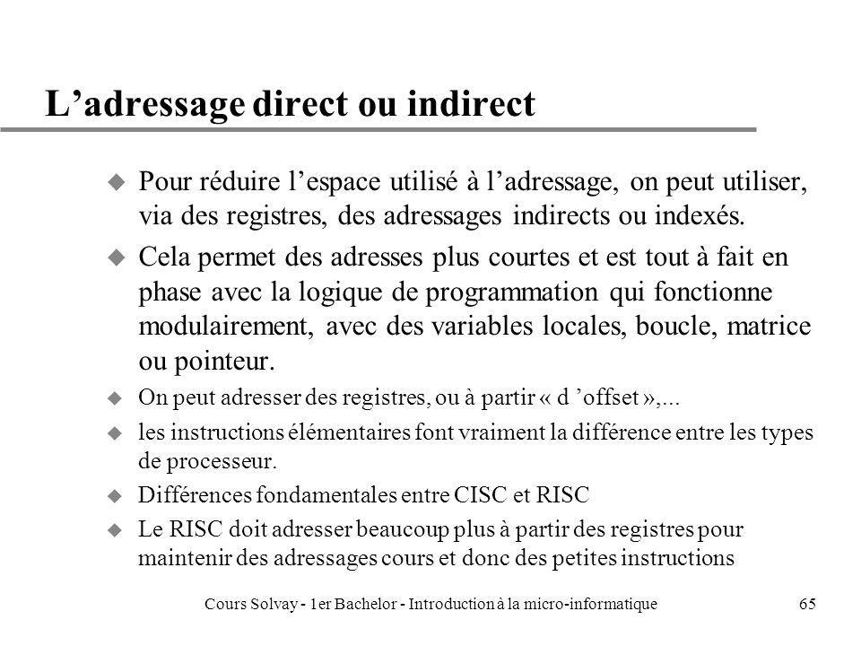L'adressage direct ou indirect