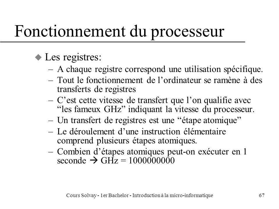 Fonctionnement du processeur