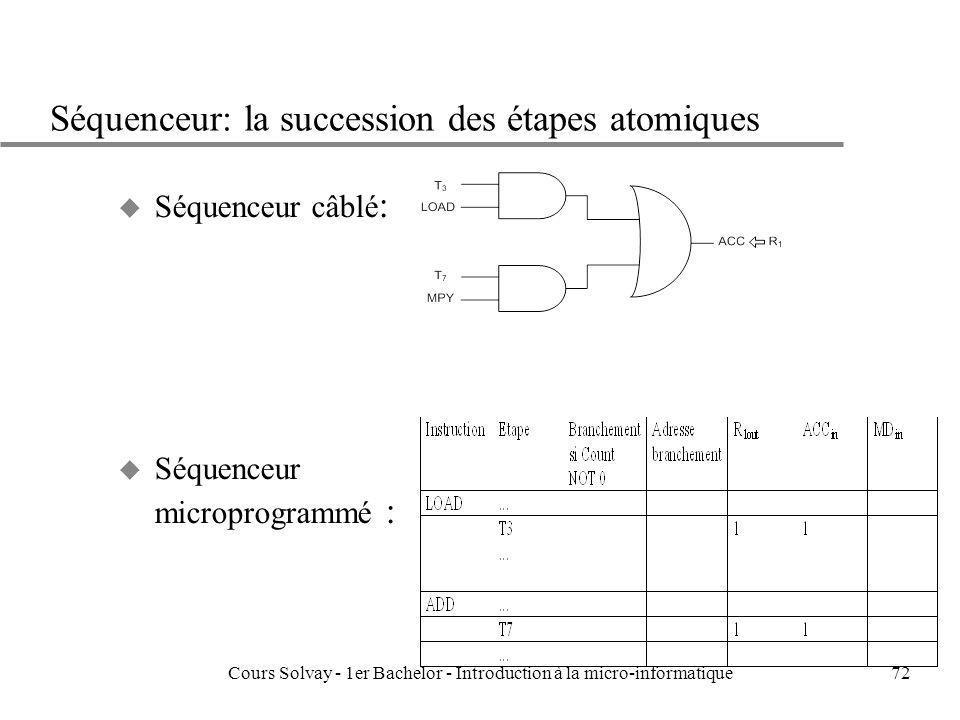 Séquenceur: la succession des étapes atomiques