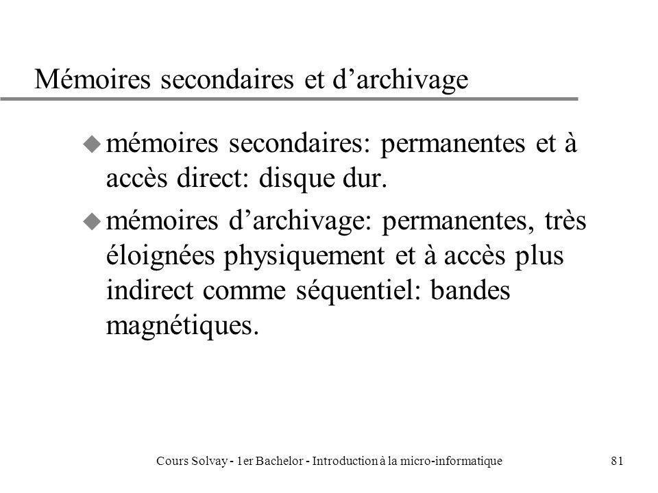 Mémoires secondaires et d'archivage