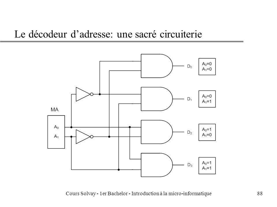 Le décodeur d'adresse: une sacré circuiterie