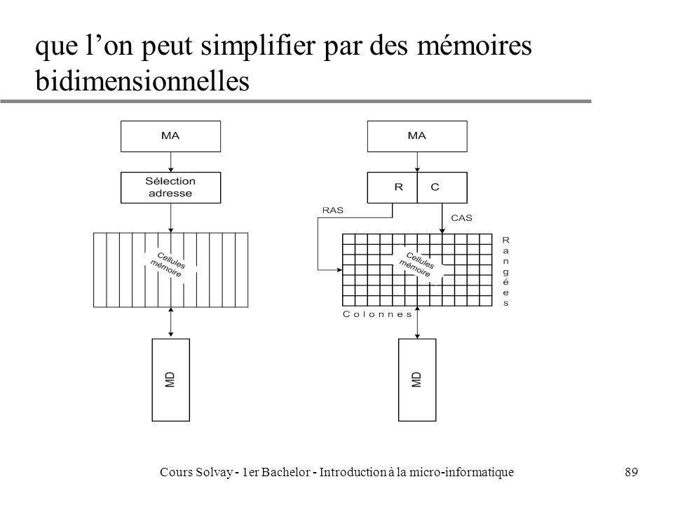 que l'on peut simplifier par des mémoires bidimensionnelles