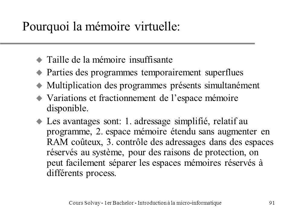 Pourquoi la mémoire virtuelle: