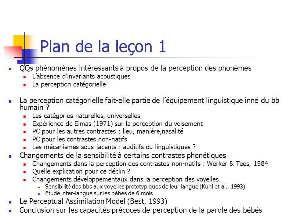 Plan de la leçon 1 QQs phénomènes intéressants à propos de la perception des phonèmes. L'absence d'invariants acoustiques.