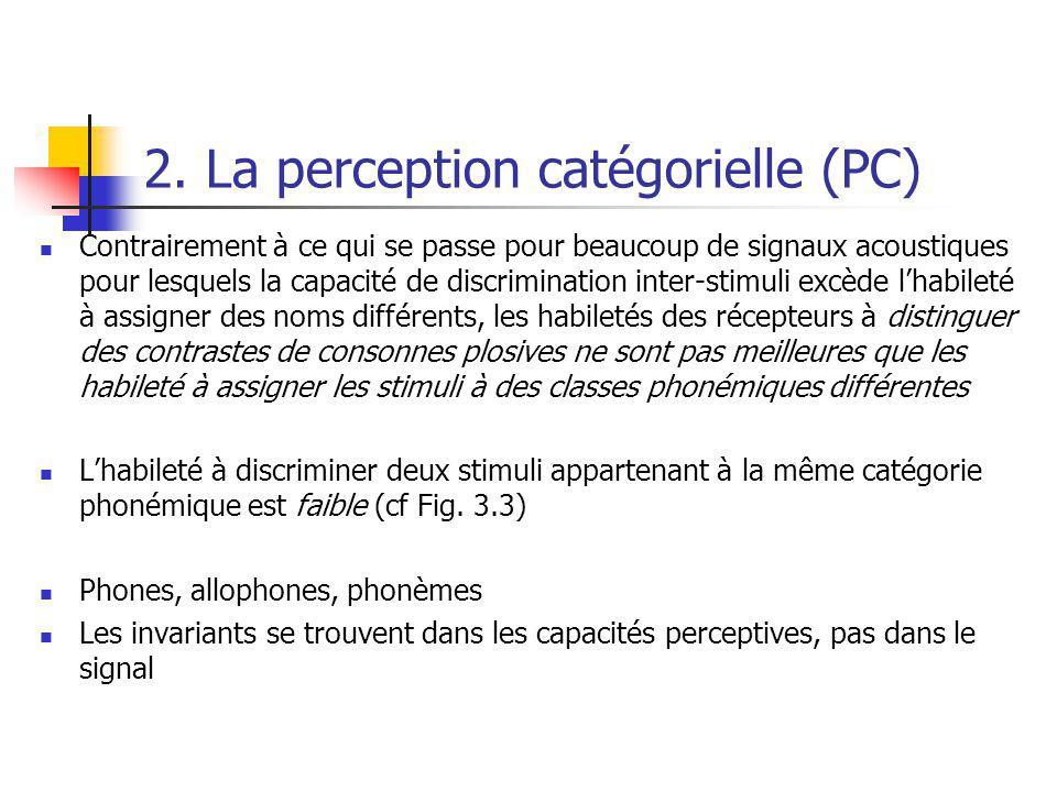 2. La perception catégorielle (PC)