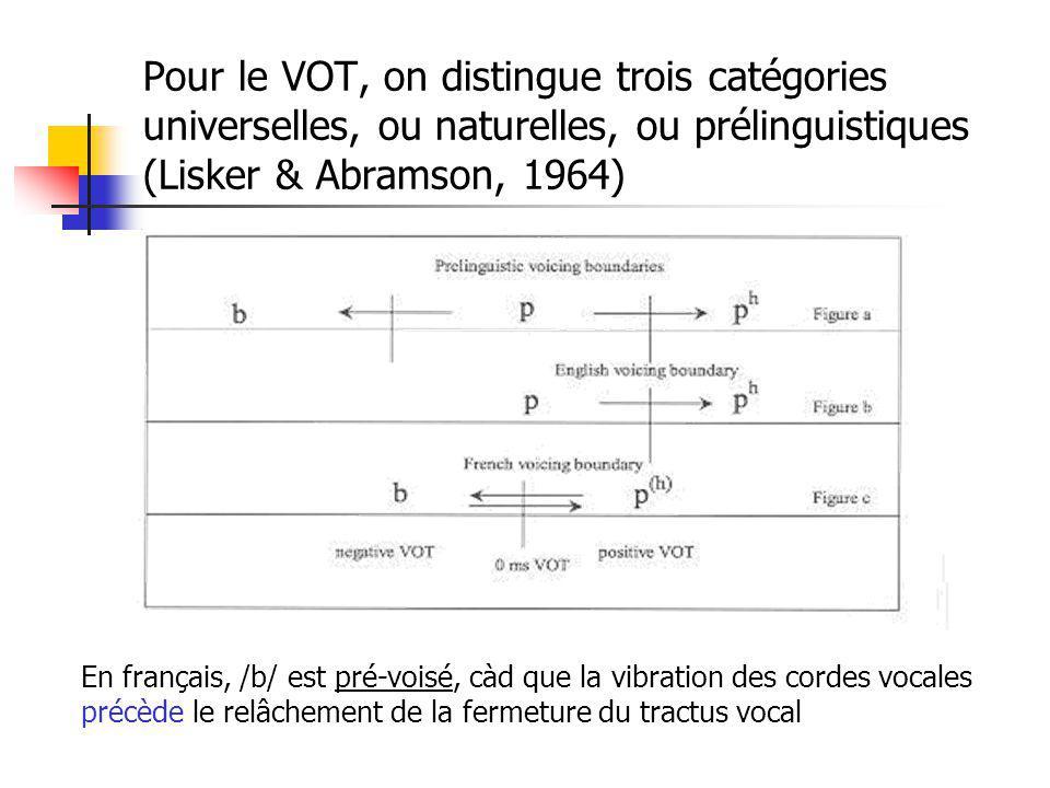 Pour le VOT, on distingue trois catégories universelles, ou naturelles, ou prélinguistiques (Lisker & Abramson, 1964)