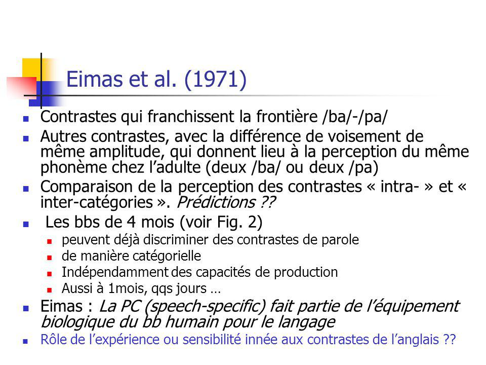 Eimas et al. (1971) Contrastes qui franchissent la frontière /ba/-/pa/