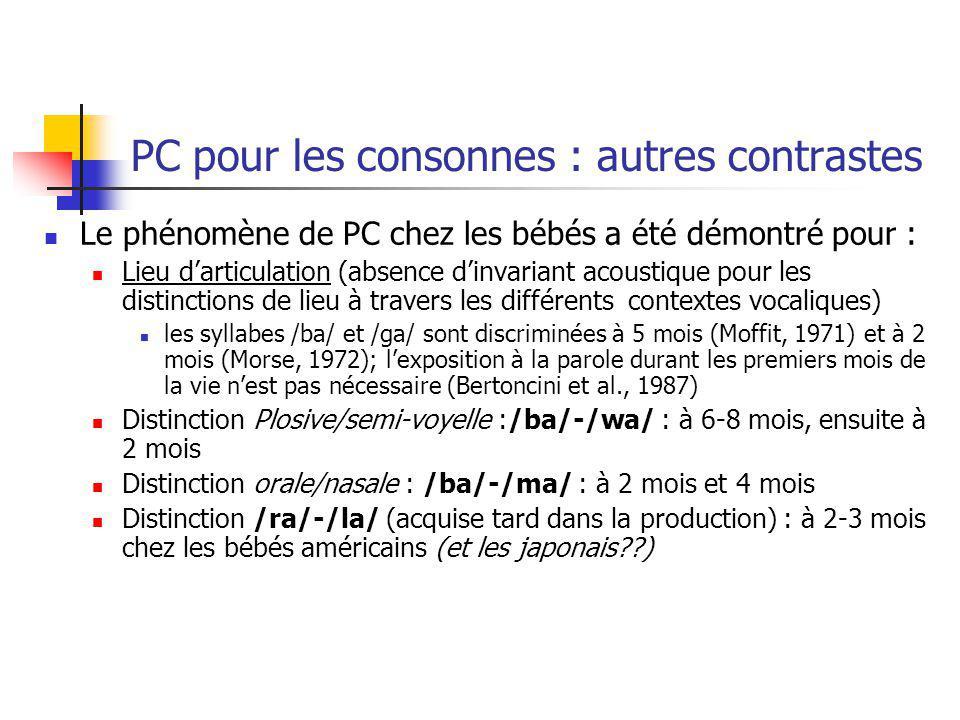 PC pour les consonnes : autres contrastes