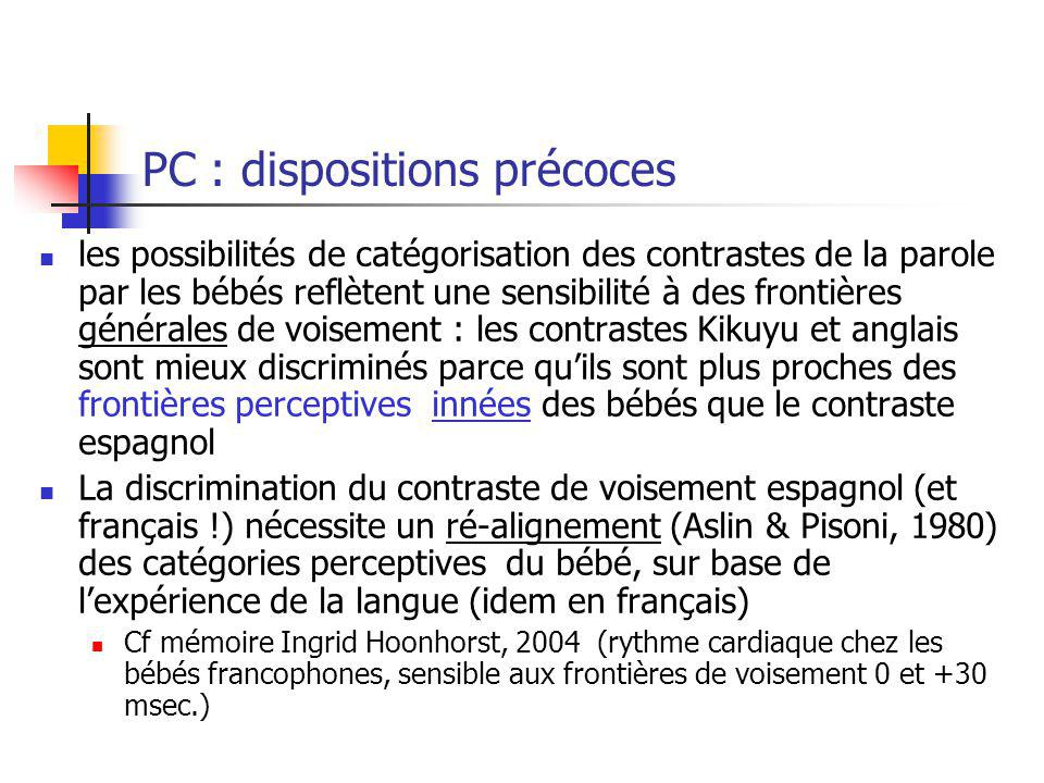 PC : dispositions précoces