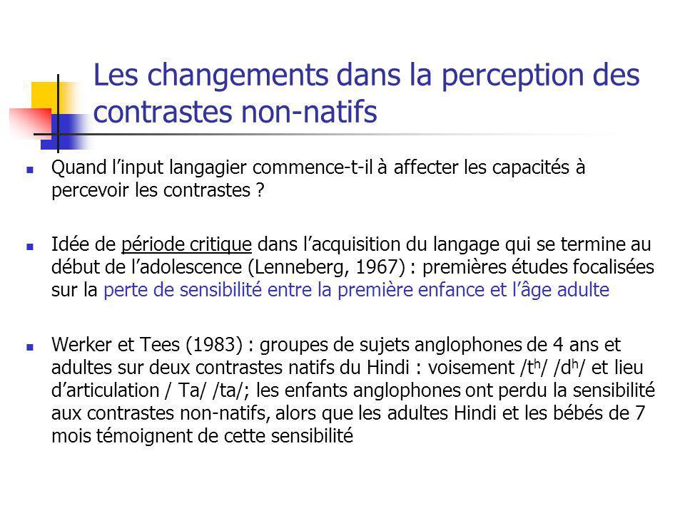 Les changements dans la perception des contrastes non-natifs