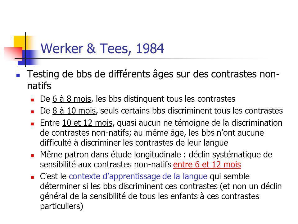 Werker & Tees, 1984 Testing de bbs de différents âges sur des contrastes non-natifs. De 6 à 8 mois, les bbs distinguent tous les contrastes.