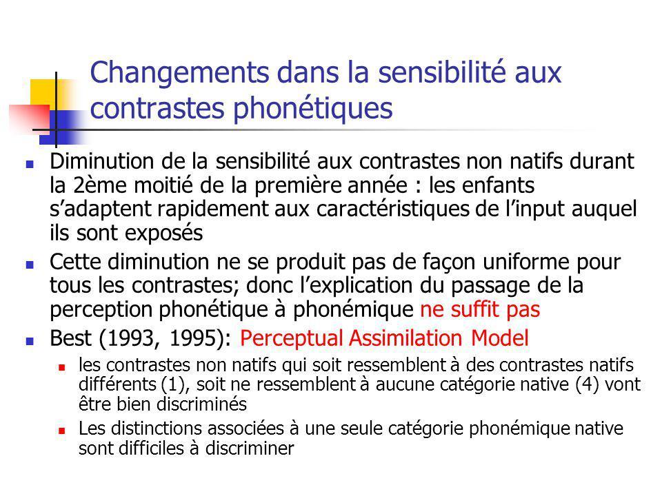 Changements dans la sensibilité aux contrastes phonétiques