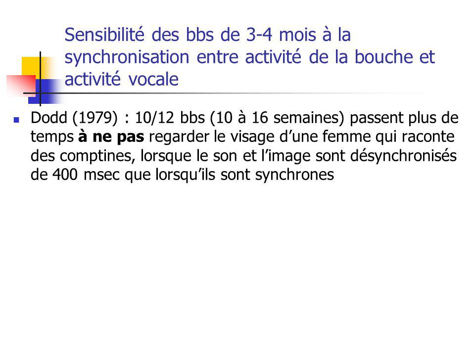 Sensibilité des bbs de 3-4 mois à la synchronisation entre activité de la bouche et activité vocale