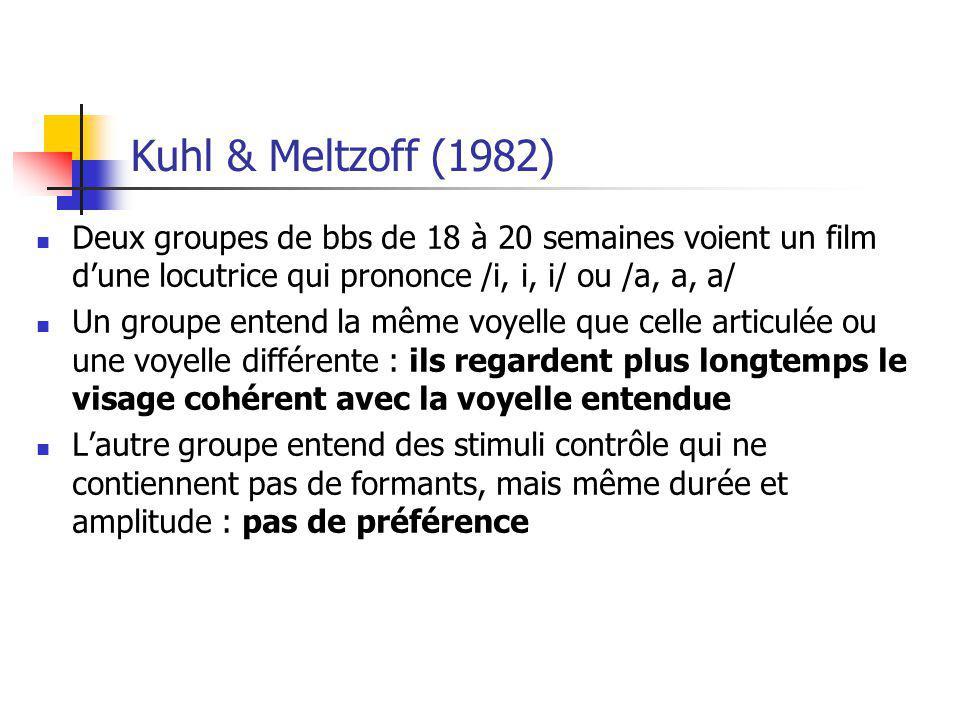 Kuhl & Meltzoff (1982) Deux groupes de bbs de 18 à 20 semaines voient un film d'une locutrice qui prononce /i, i, i/ ou /a, a, a/